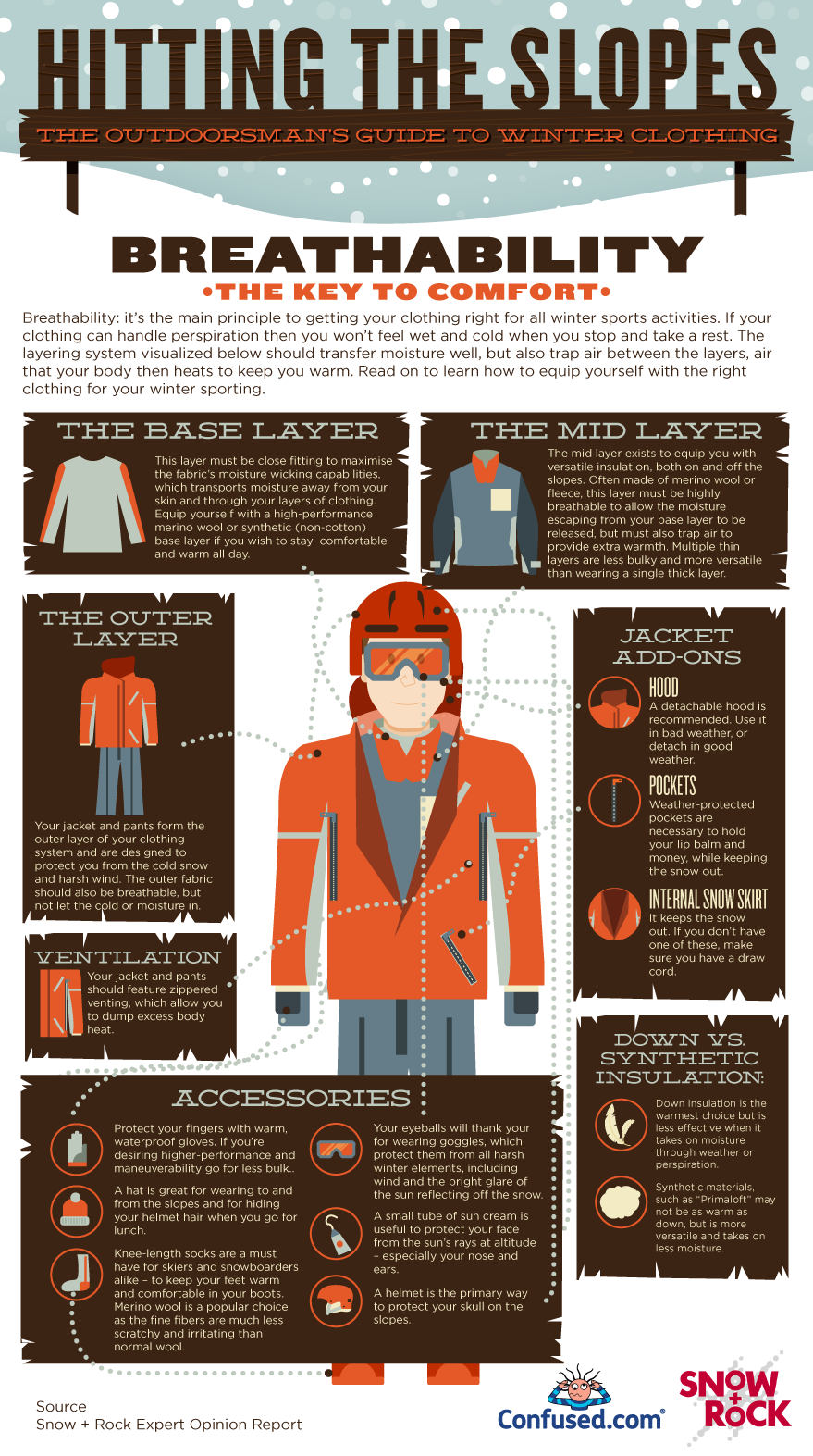 Winter Sports Clothing Guide